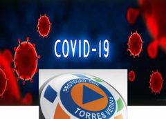 Covid-19 | Concelho de Torres Vedras mantém o número de casos confirmados