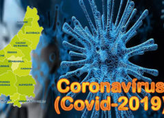 Covid-19 | 102 casos ativos e 3 óbitos na Região Oeste