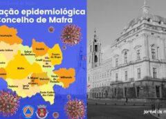 Covid-19 | 4 novos casos no Concelho de Mafra nas últimas 24h