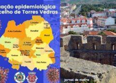 Covid-19 | Concelho de Torres Vedras regista 110 casos ativos (77 no Lar de NS da Luz)